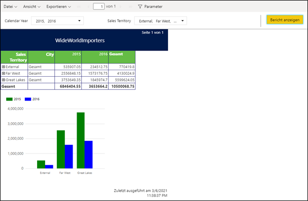 Power BI paginated Reports 2